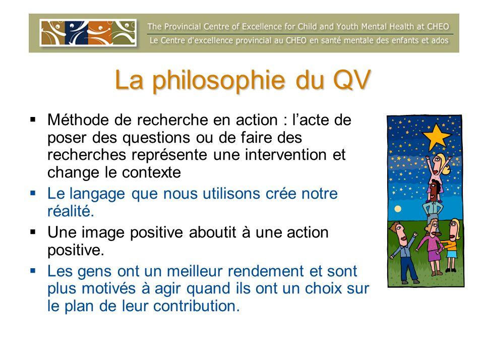 La philosophie du QV