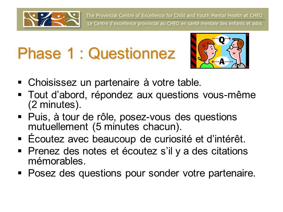 Phase 1 : Questionnez Choisissez un partenaire à votre table.