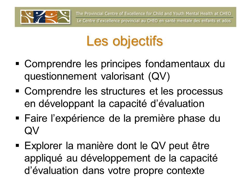 Les objectifs Comprendre les principes fondamentaux du questionnement valorisant (QV)