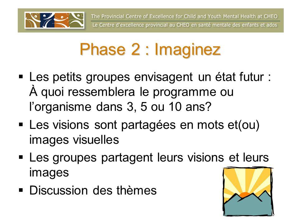 Phase 2 : Imaginez Les petits groupes envisagent un état futur : À quoi ressemblera le programme ou l'organisme dans 3, 5 ou 10 ans
