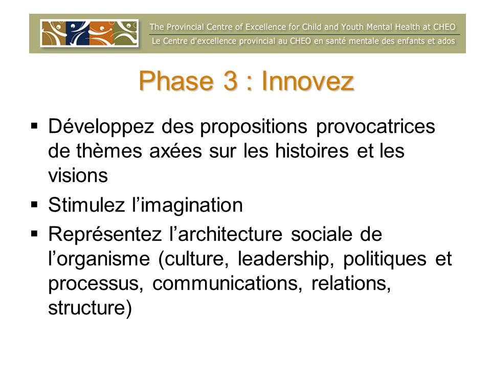 Phase 3 : Innovez Développez des propositions provocatrices de thèmes axées sur les histoires et les visions.