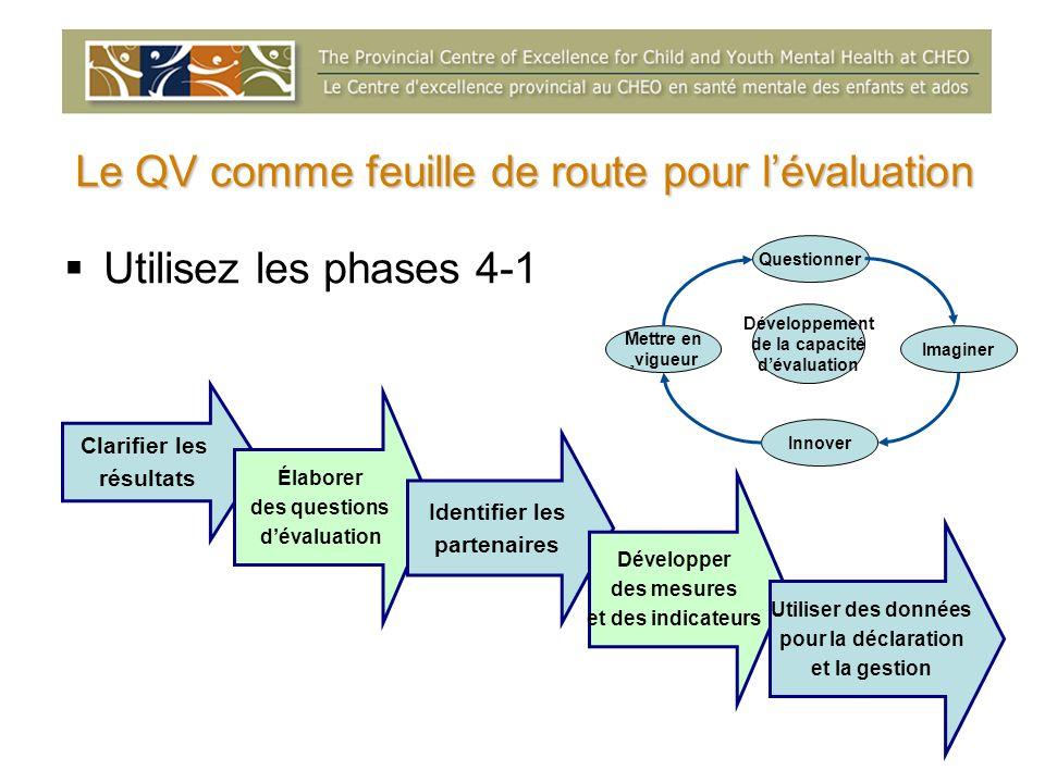 Le QV comme feuille de route pour l'évaluation