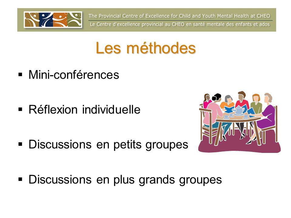 Les méthodes Mini-conférences Réflexion individuelle