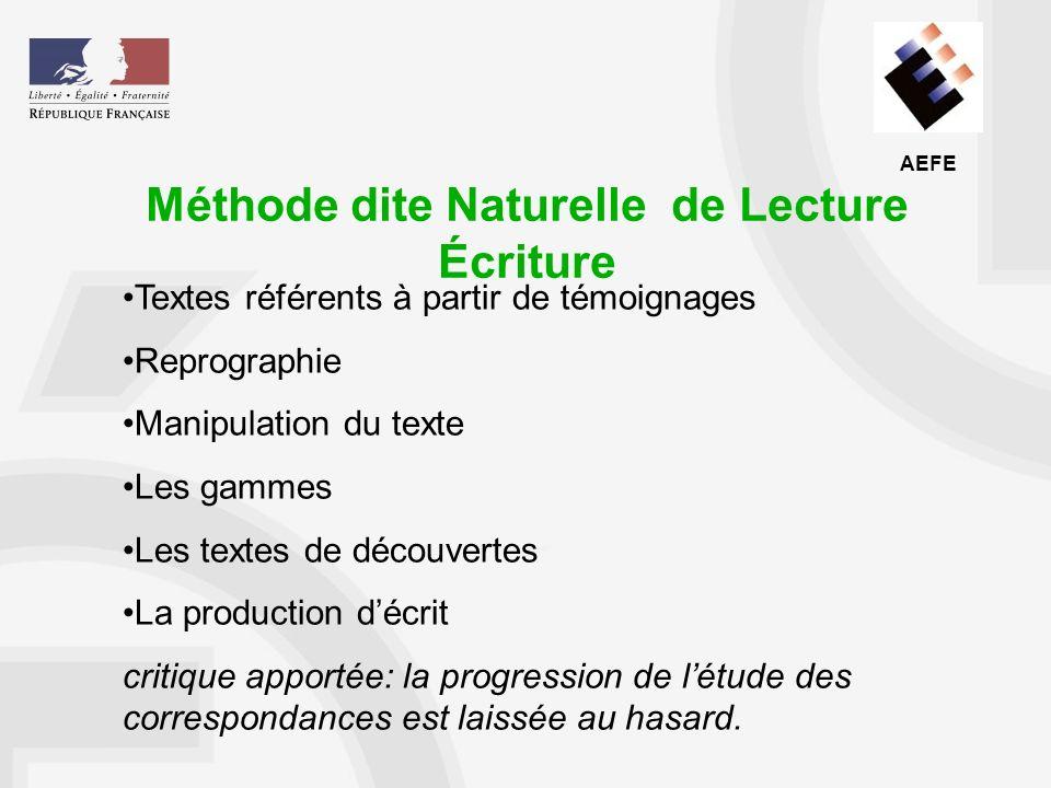 Méthode dite Naturelle de Lecture Écriture