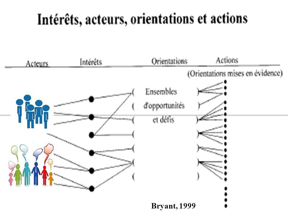 Bryant, 1999