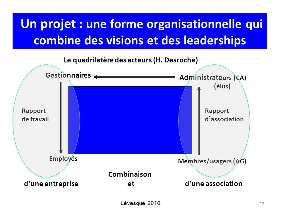 Un projet : une forme organisationnelle qui combine des visions et des leaderships