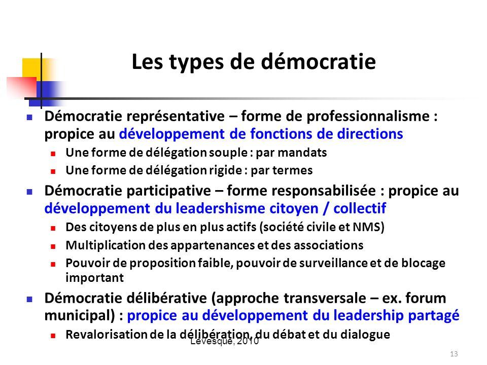 Les types de démocratie