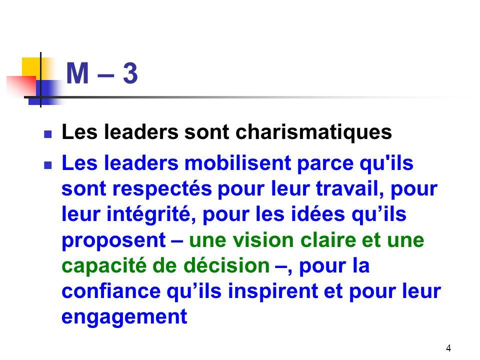M – 3 Les leaders sont charismatiques