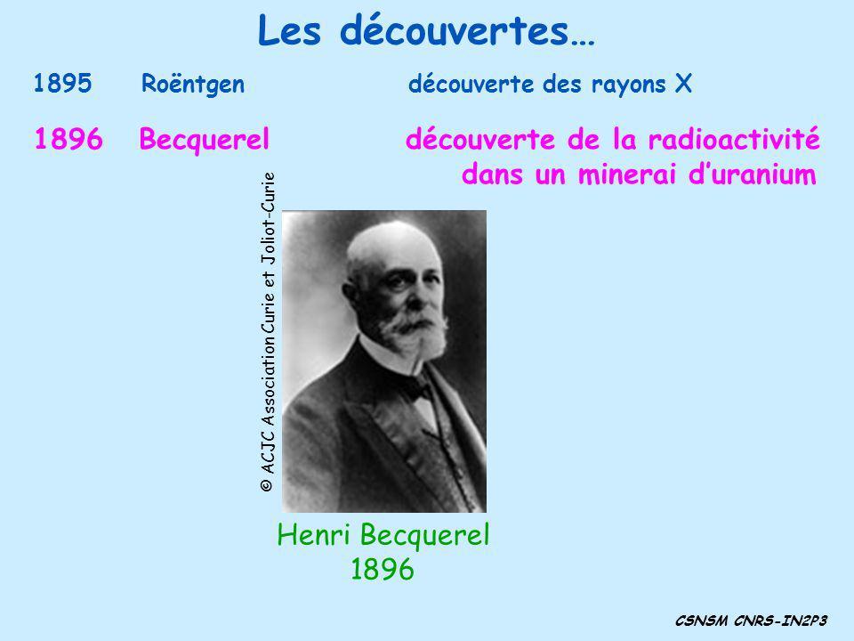 Les découvertes… 1896 Becquerel découverte de la radioactivité