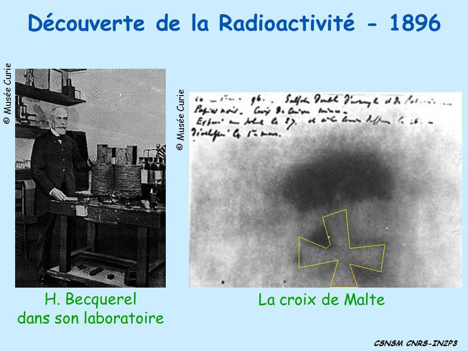 Découverte de la Radioactivité - 1896