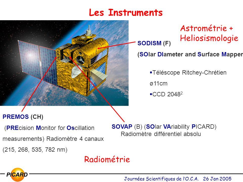 Les Instruments Astrométrie + Heliosismologie Radiométrie SODISM (F)