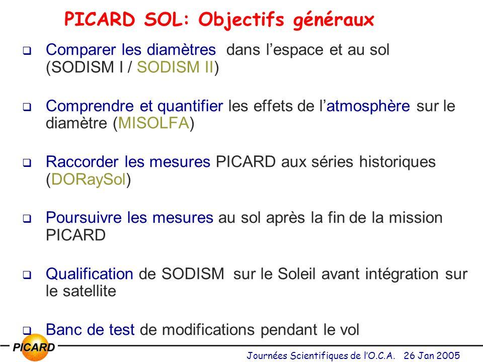 PICARD SOL: Objectifs généraux