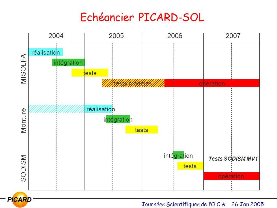 Echéancier PICARD-SOL