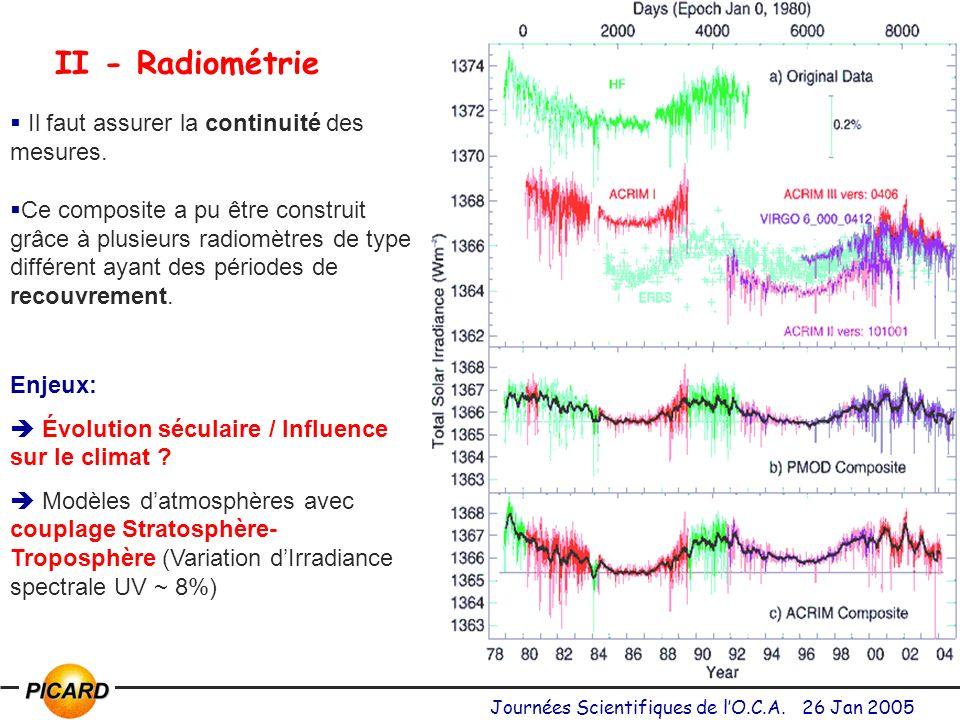 II - Radiométrie Il faut assurer la continuité des mesures.