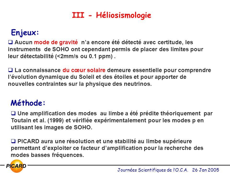 III - Héliosismologie Enjeux: Méthode: