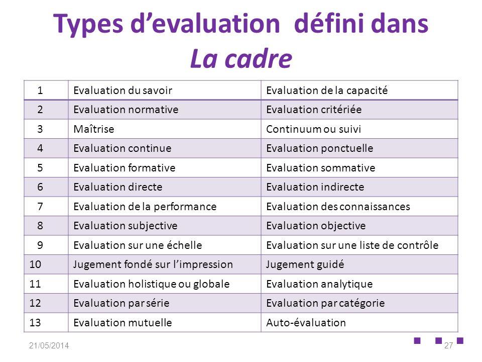 Types d'evaluation défini dans La cadre