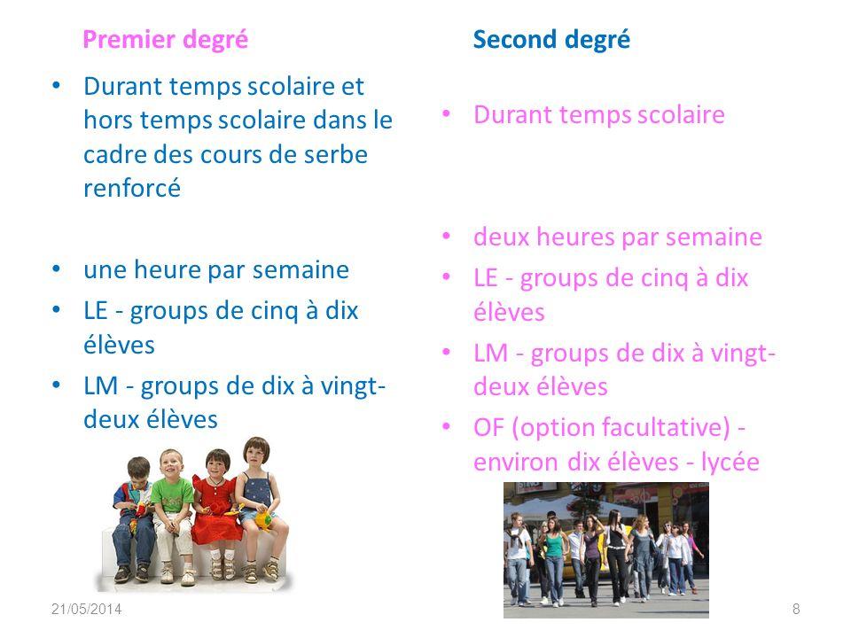 LE - groups de cinq à dix élèves