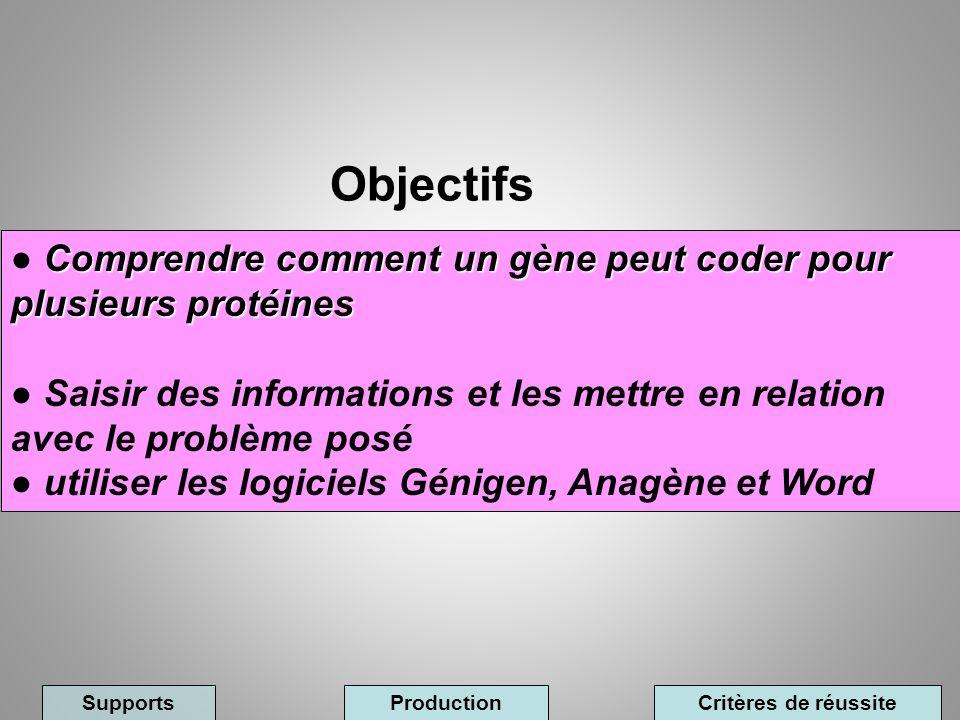 Objectifs ● Comprendre comment un gène peut coder pour plusieurs protéines.