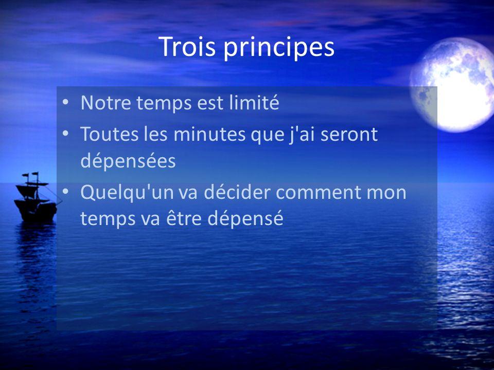 Trois principes Notre temps est limité