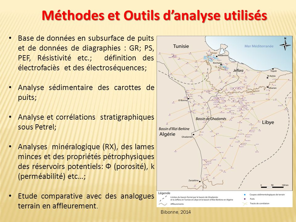 Méthodes et Outils d'analyse utilisés