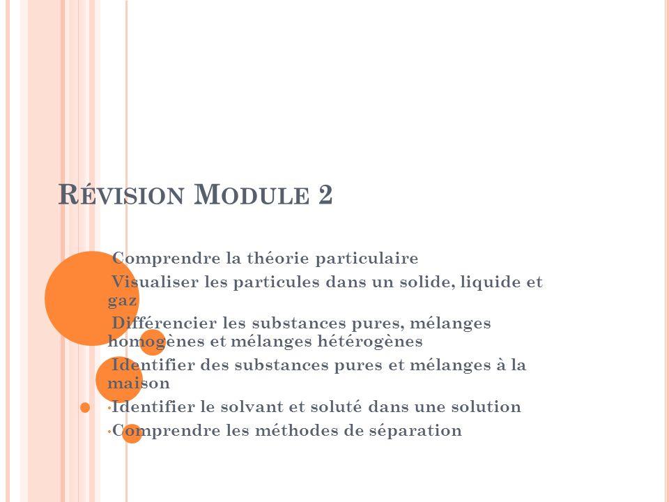 Révision Module 2 Comprendre la théorie particulaire