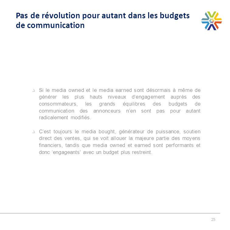 Pas de révolution pour autant dans les budgets de communication