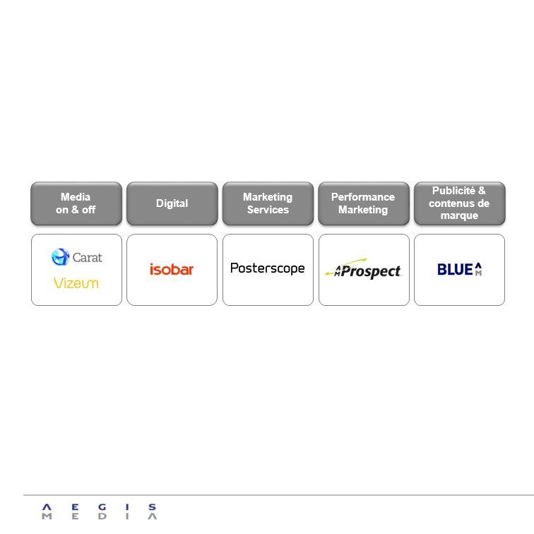 Publicité & contenus de marque