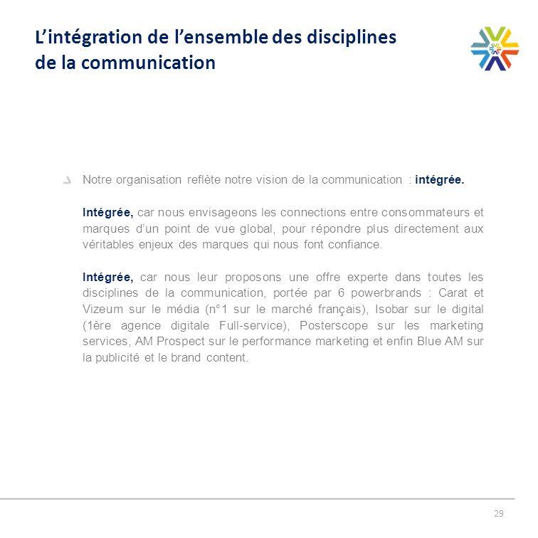 L'intégration de l'ensemble des disciplines de la communication