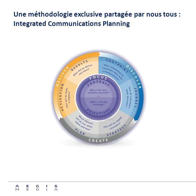 Une méthodologie exclusive partagée par nous tous : Integrated Communications Planning