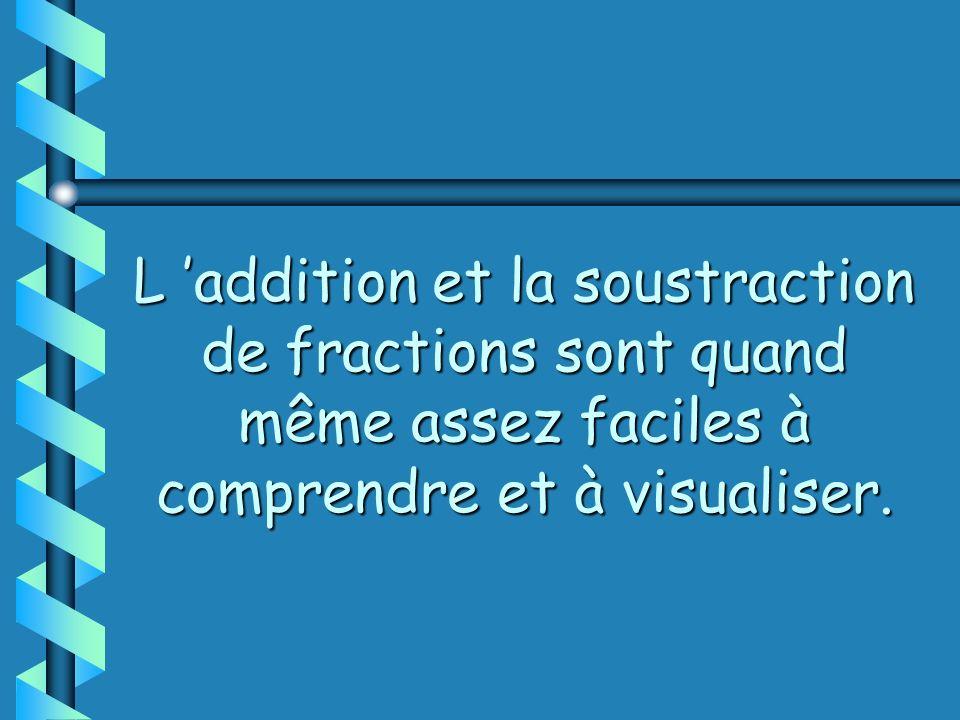 L 'addition et la soustraction de fractions sont quand même assez faciles à comprendre et à visualiser.