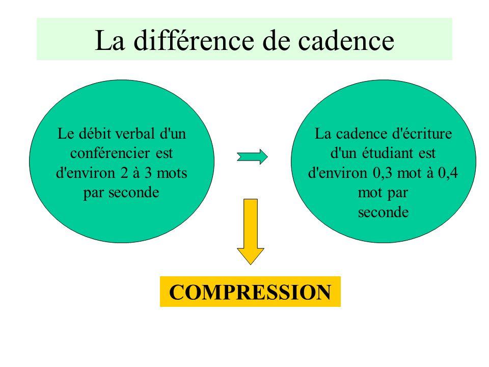 La différence de cadence