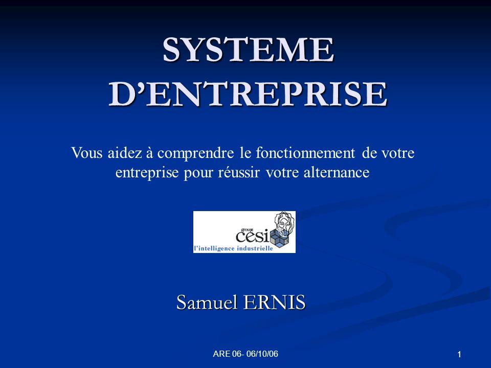 SYSTEME D'ENTREPRISE Samuel ERNIS