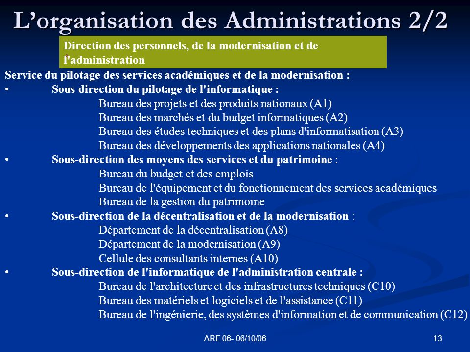 L'organisation des Administrations 2/2