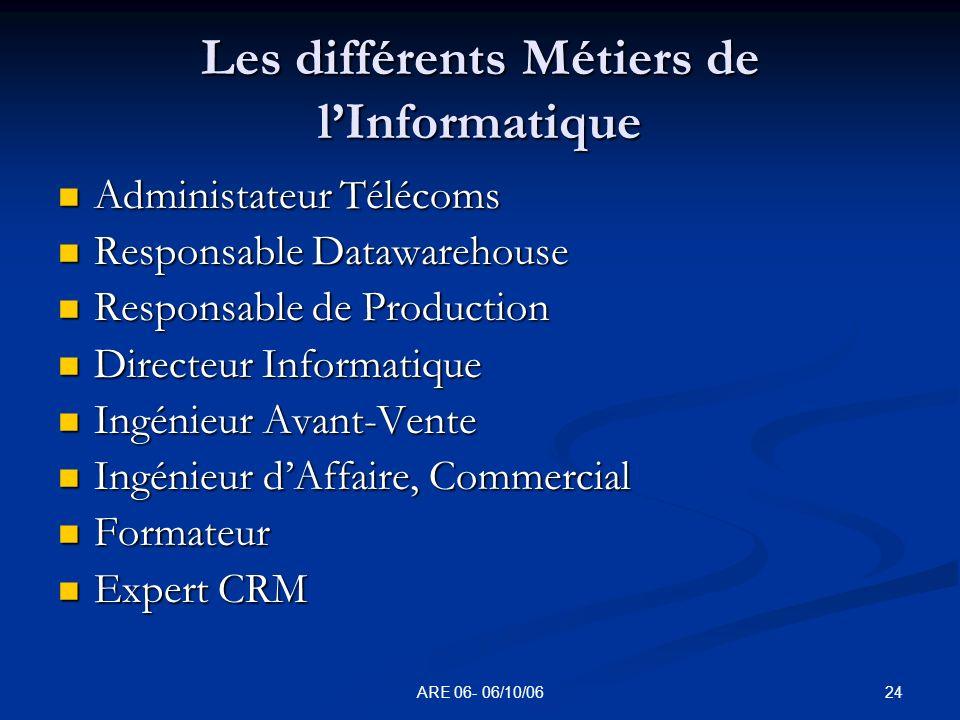 Les différents Métiers de l'Informatique