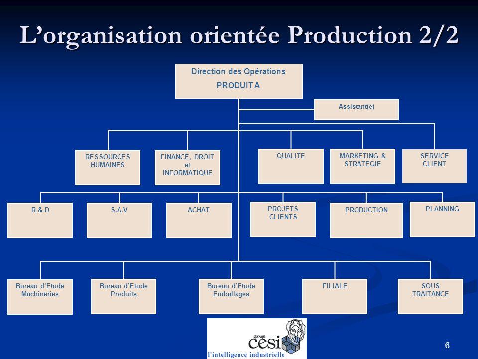 L'organisation orientée Production 2/2