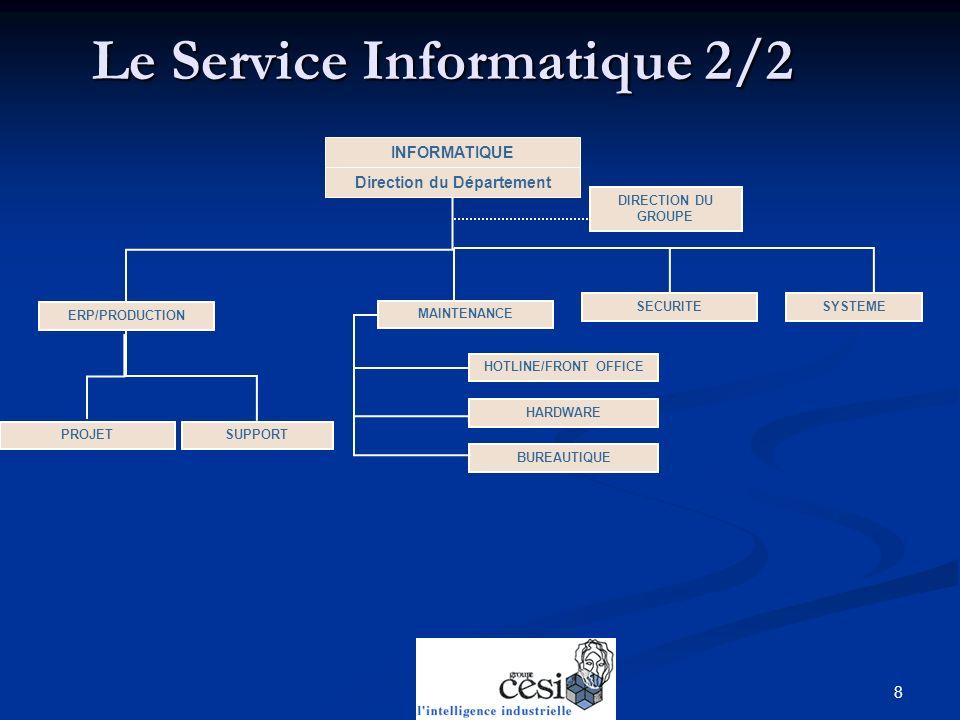 Le Service Informatique 2/2