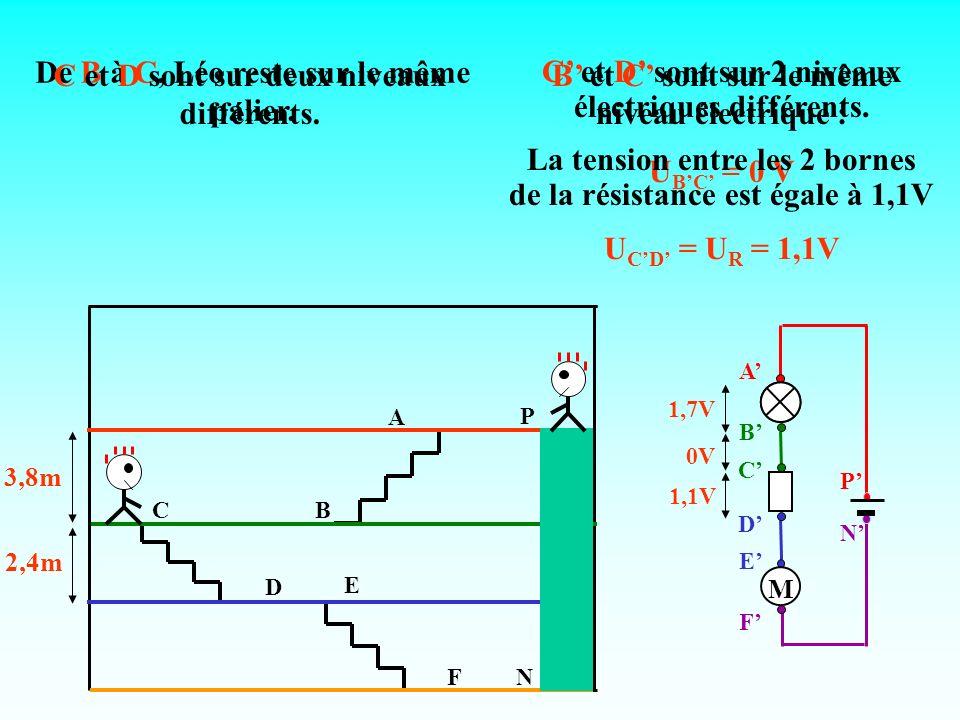 C et D sont sur deux niveaux différents.