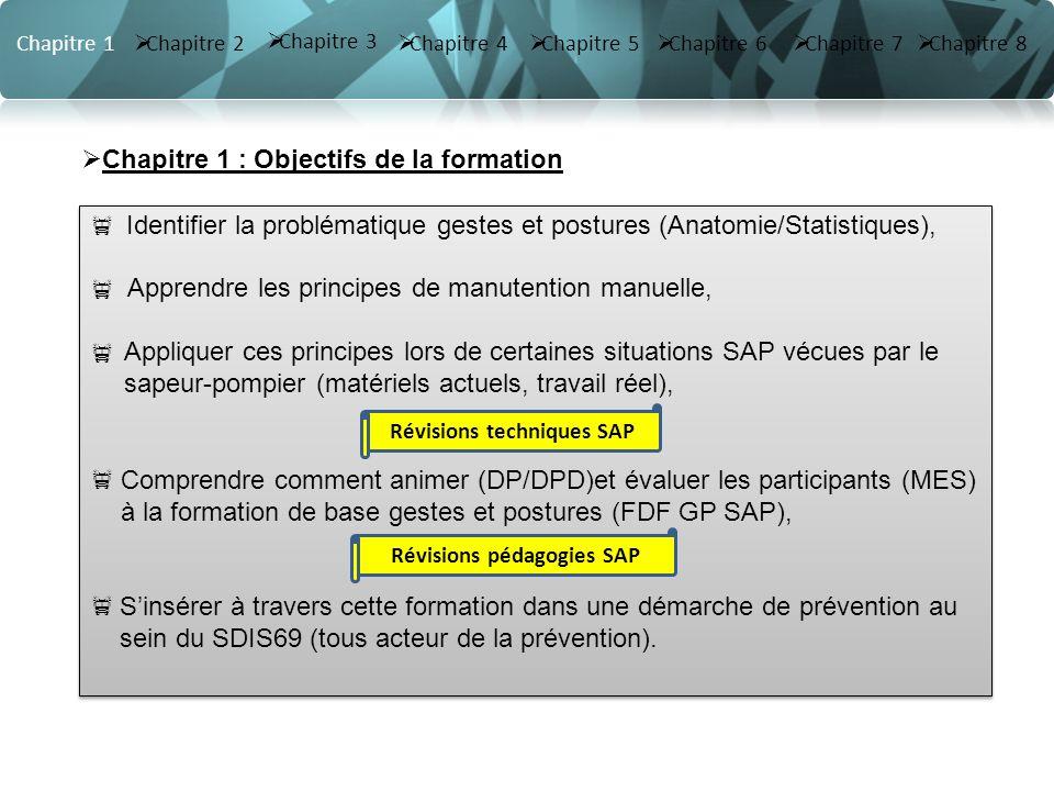 Révisions techniques SAP Révisions pédagogies SAP