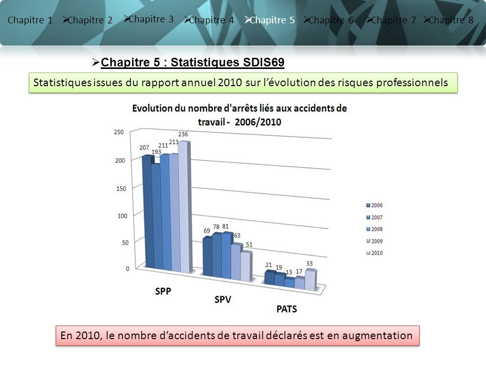 Chapitre 5 : Statistiques SDIS69