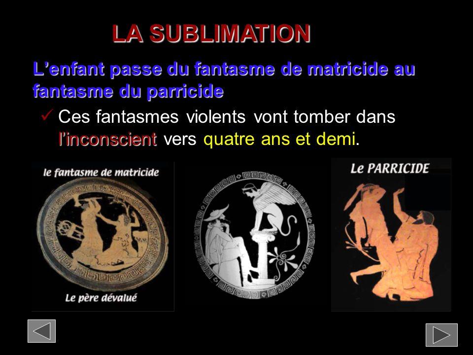 LA SUBLIMATION L'enfant passe du fantasme de matricide au fantasme du parricide.