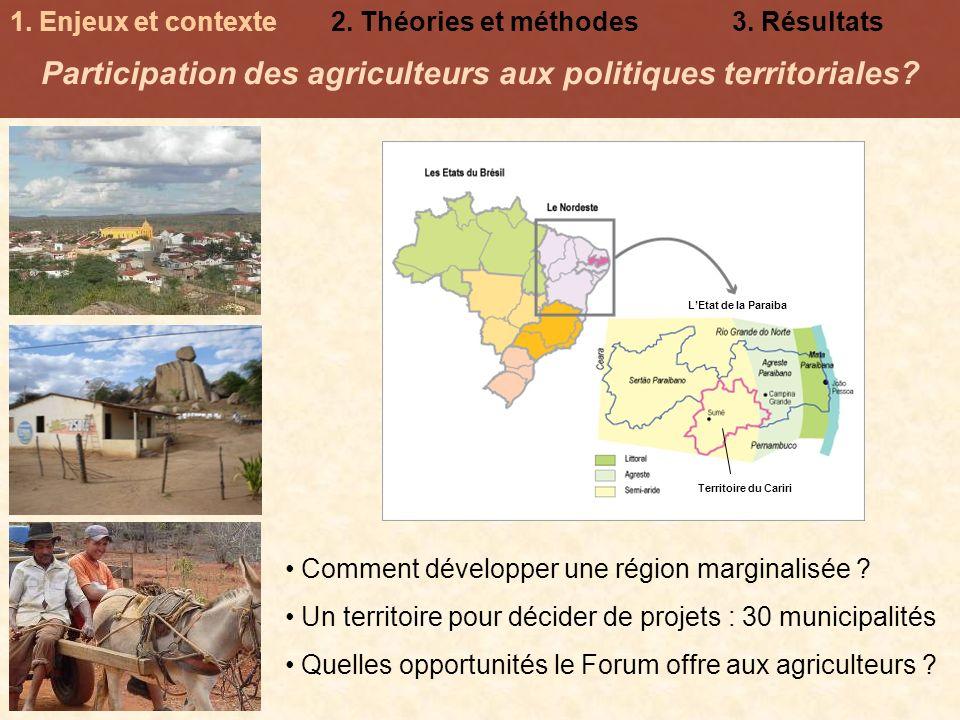 Participation des agriculteurs aux politiques territoriales