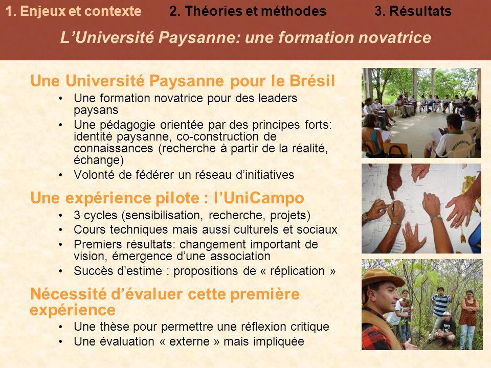 L'Université Paysanne: une formation novatrice