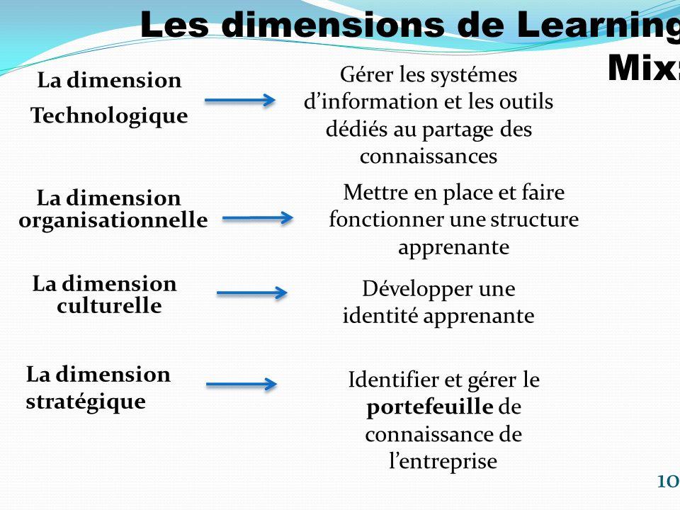 La dimension organisationnelle La dimension culturelle