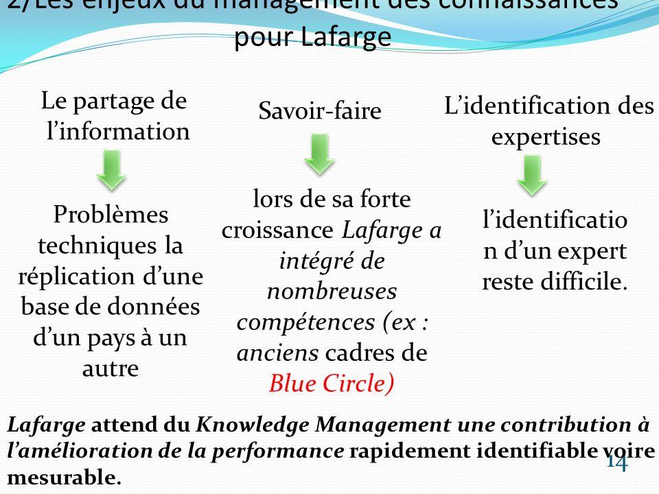 2/Les enjeux du management des connaissances pour Lafarge