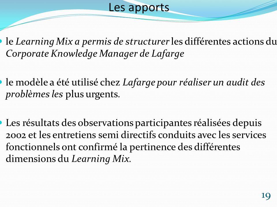 Les apports le Learning Mix a permis de structurer les différentes actions du Corporate Knowledge Manager de Lafarge.