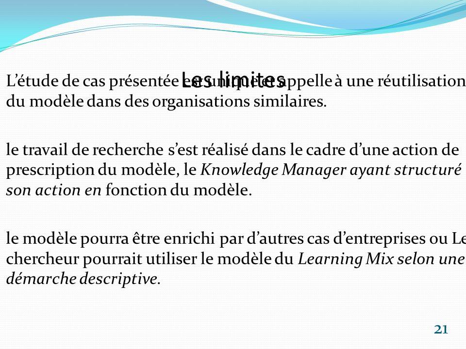 Les limites L'étude de cas présentée est unique et appelle à une réutilisation du modèle dans des organisations similaires.