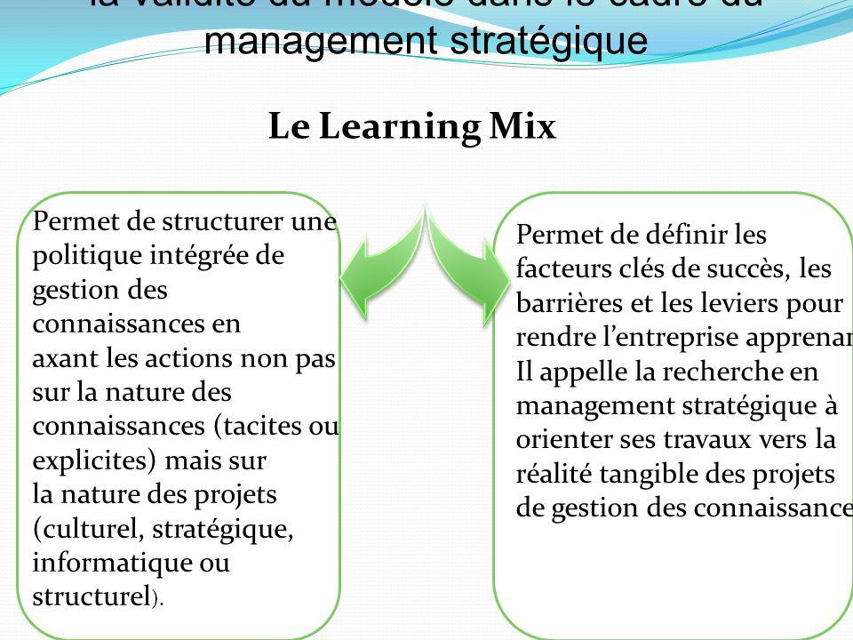 la validité du modèle dans le cadre du management stratégique