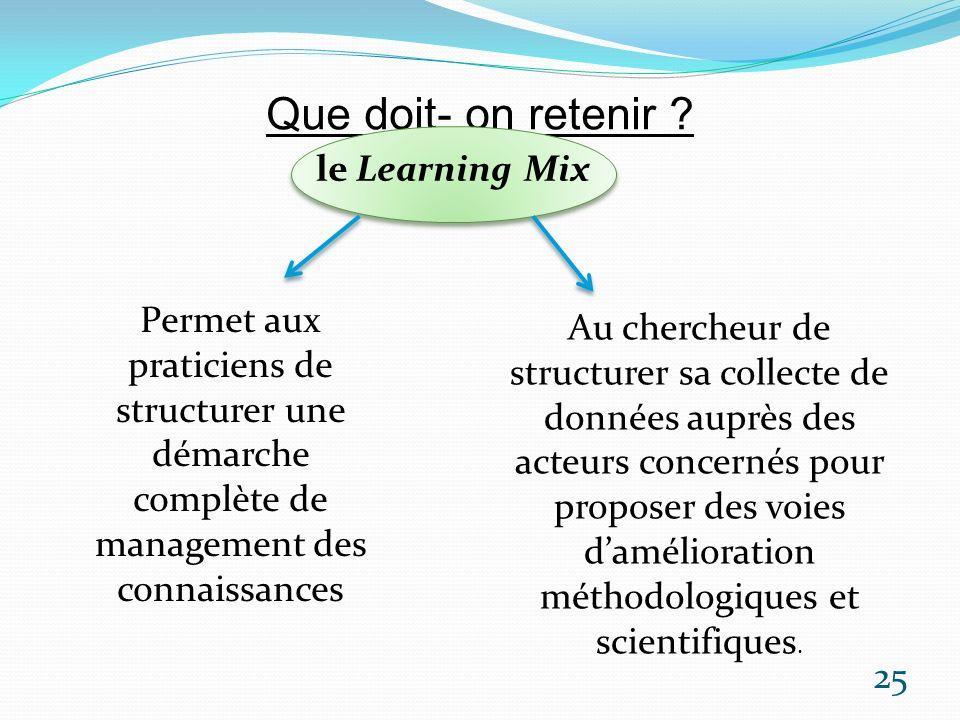 Que doit- on retenir le Learning Mix