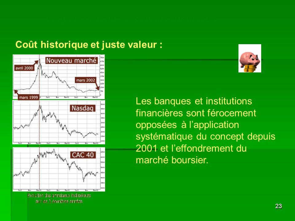 La juste valeur des actifs financiers