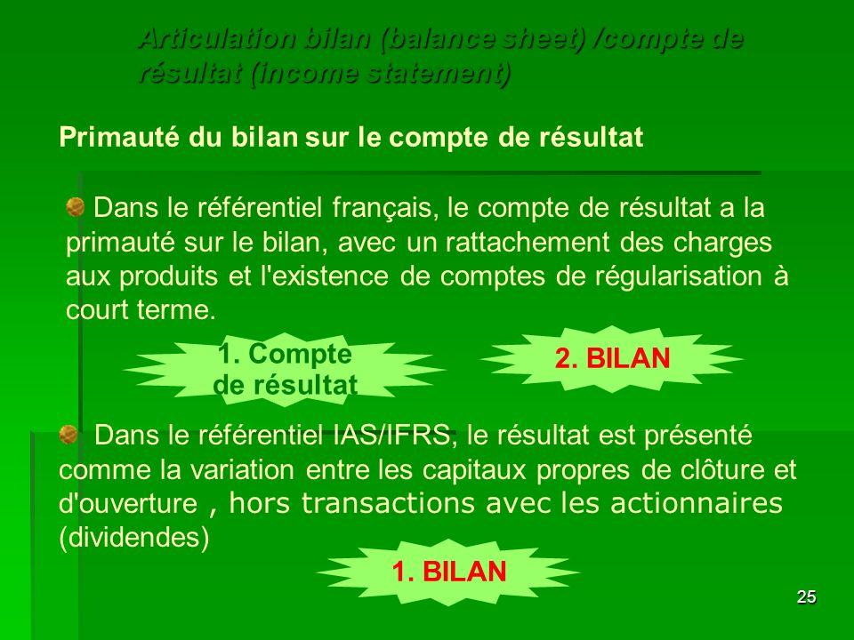 Articulation bilan (balance sheet) /compte de résultat (income statement)